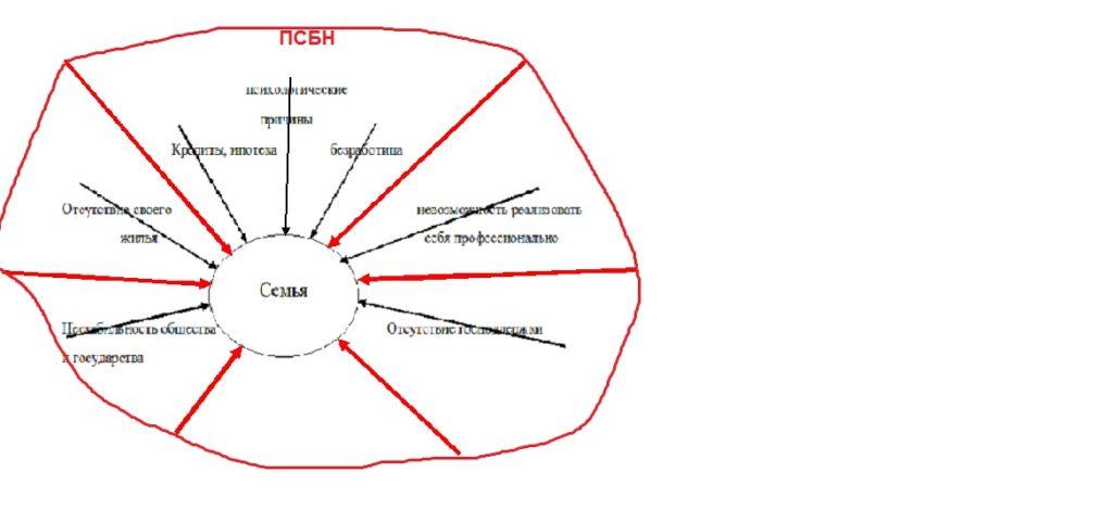 10 подводных камней  Закона «О профилактике семейно-бытового насилия» (Взгляд психолога)